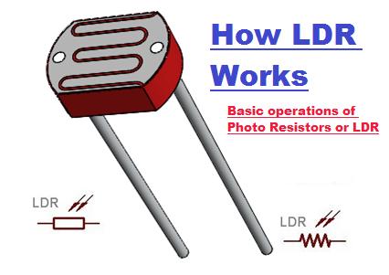 LDR tutorials and Interfacing