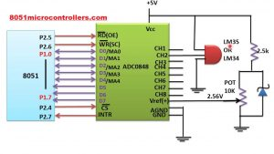 LM35 Temperature Sensor Interfacing AT89C51 AT89C52 AT89S51 AT89S52